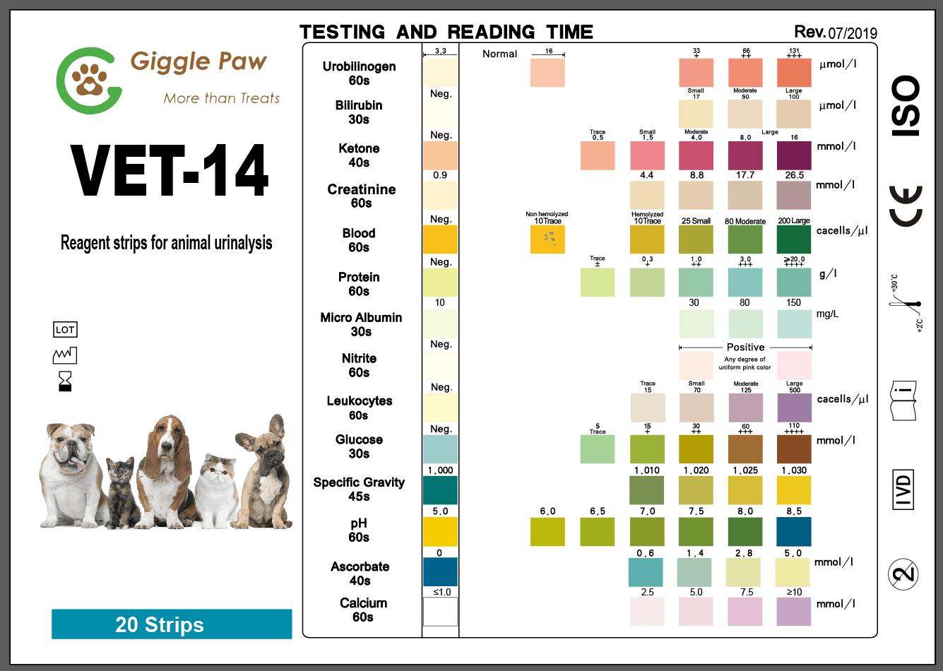 貓狗專用14合1尿液測試條Label